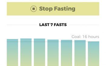 เรื่องเล่าประสบการณ์ในการทำ Fasting